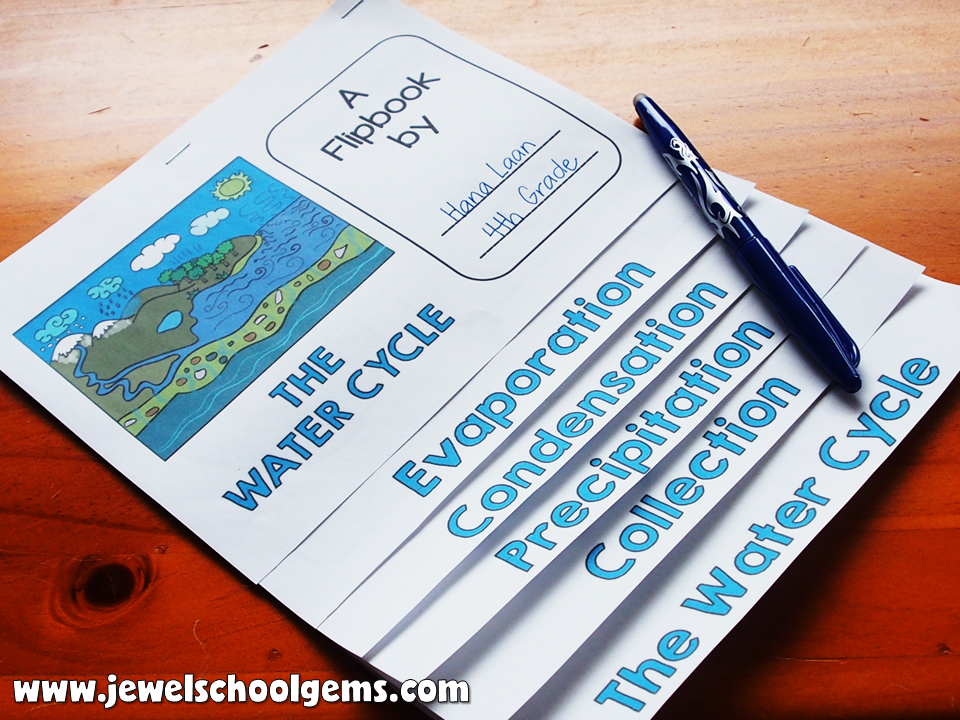 How to Teach the Water Cycle for Kids by Jewel Pastor