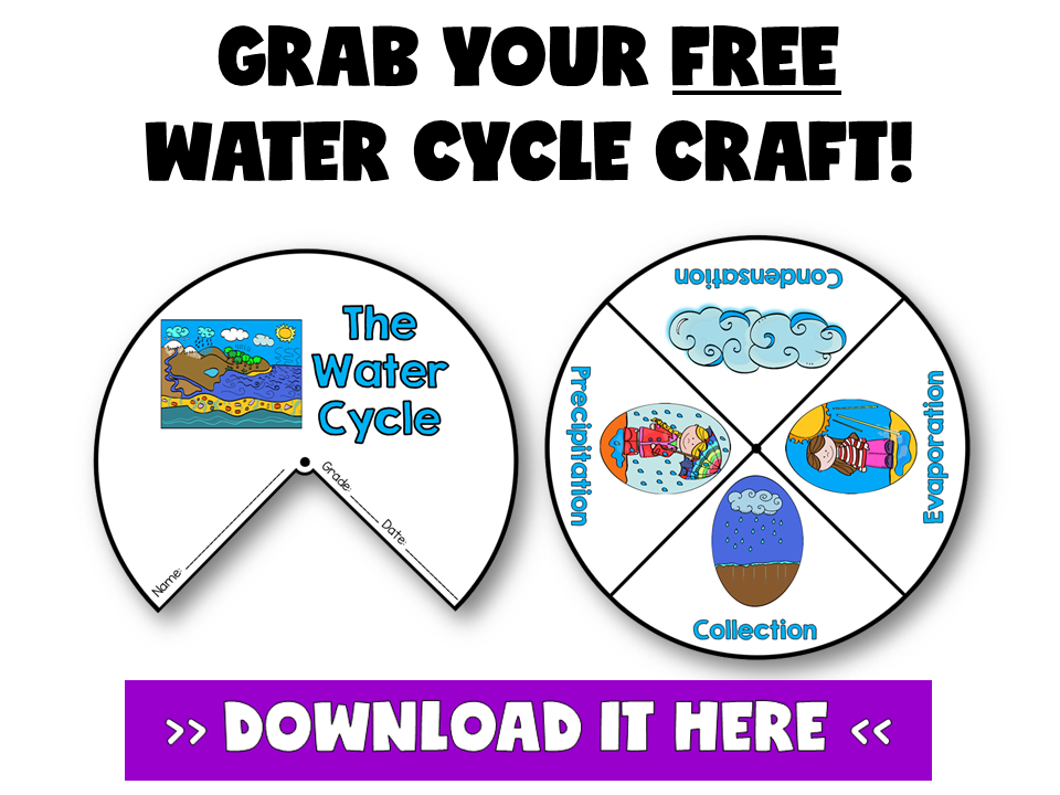 HOW TO TEACH THE WATER CYCLE FOR KIDS BY JEWEL PASTOR OF WWW.JEWELSCHOOLGEMS.COM | Why teach the water cycle? Well, because it's on the curriculum! (Duh!) But apart from that obvious one, there is at least one other important reason. In the world today, environmental issues keep coming up for us in a big way. By teaching the water cycle to your class, you are helping them to gain an appreciation for the natural cycles and delicate balance of nature. It's not just about remembering facts or figures, this is about cultivating a mindset in children that means they care for their world and are aware of their impact on it. But this doesn't mean learning about it can't be fun!