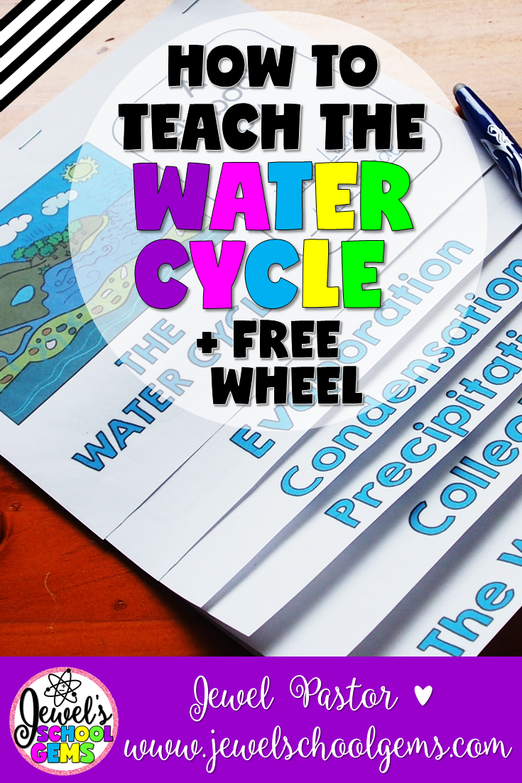 Watercycleforkids