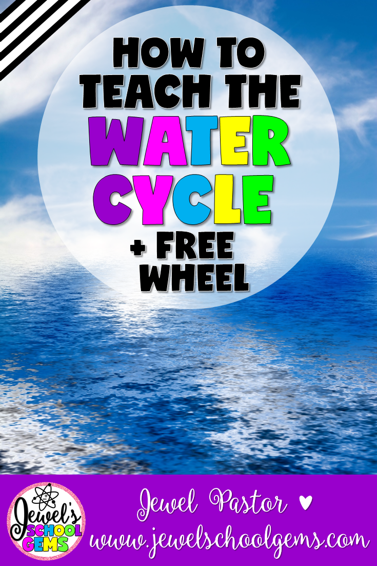 How To Teach The Water Cycle For Kids