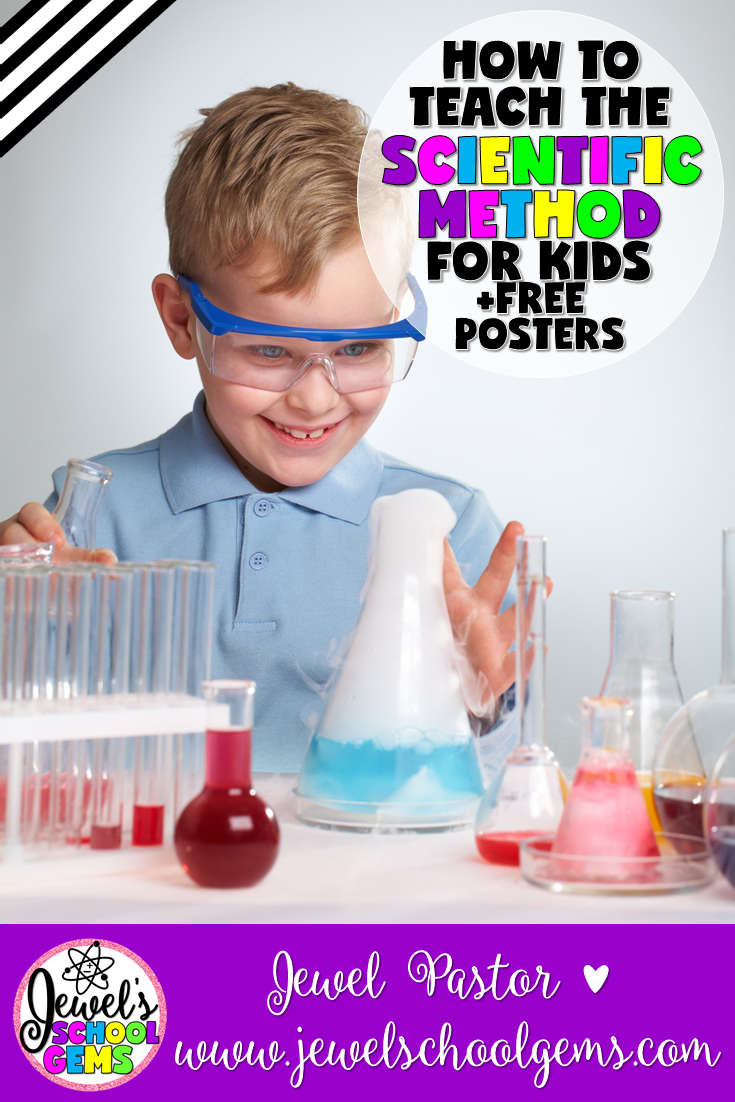 HOW TO TEACH THE SCIENTIFIC METHOD FOR KIDS